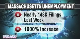 More than 55000 unemployment cases are raised from Massachusetts as businesses are shut